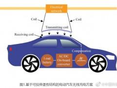 力学研究所提出基于可拉伸柔性结构的电动汽车无线充电方案